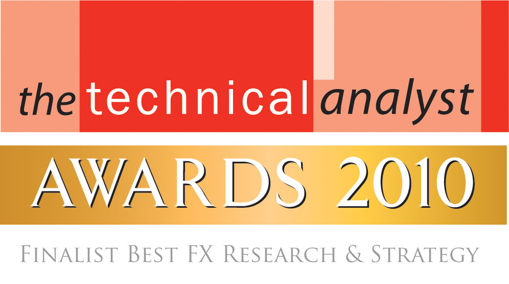 Best independent research house for FX 2010 – The Technical Analyst