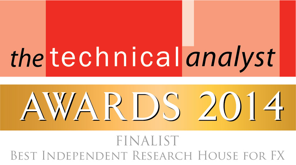 Best independent research house for FX 2014 – The Technical Analyst