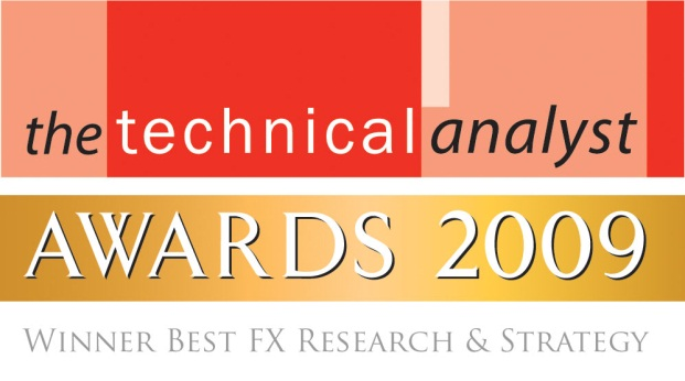 WinnerBest independent research house for FX 2009 – The Technical Analyst
